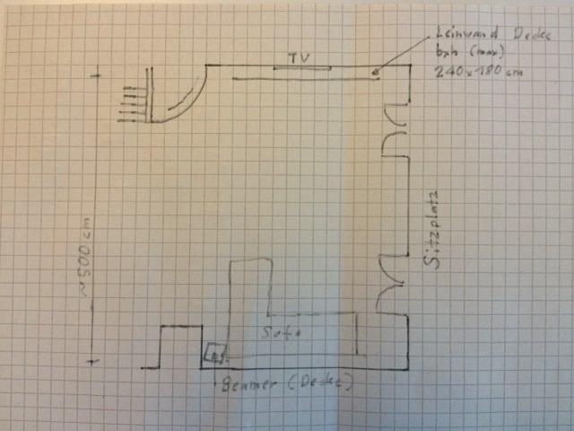 Beamer für Wohnzimmer (5m Distanz), Kaufberatung Beamer ...