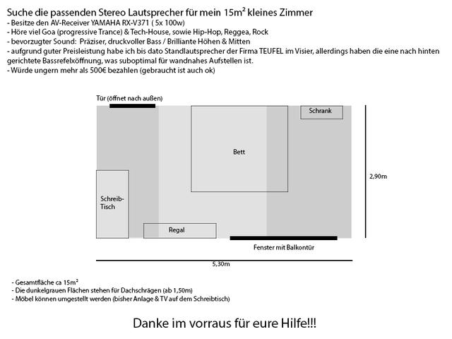 Zimmerskizze 15m²