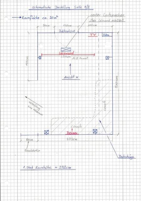 schematischer Darstellung