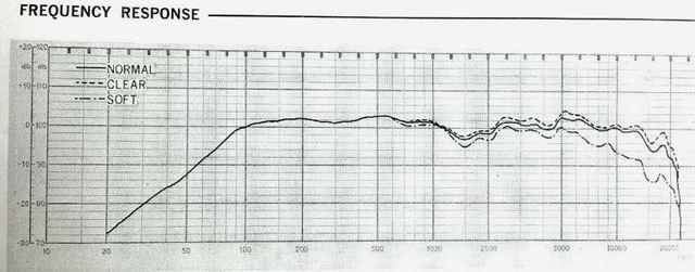 KL-5080 Frequenzgang