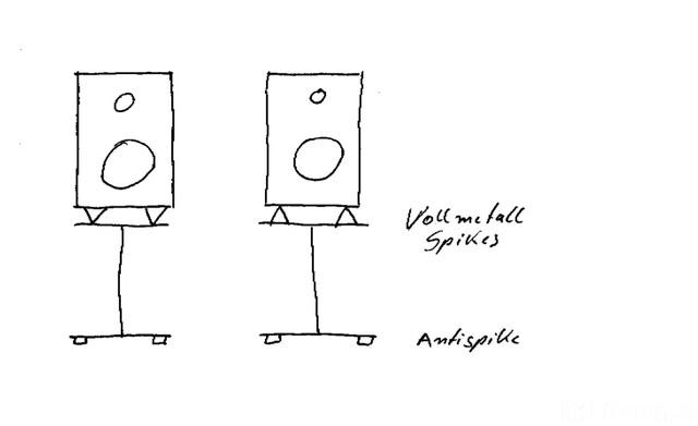 Lautsprecher über Spikes Auf Lautsprecherständertopplatte