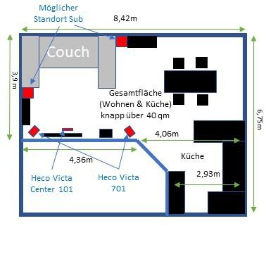Wohnzimmer_Raumaufteilung Und Lautsprecher