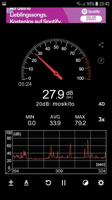 Screenshot 20200504 234253 Sound Meter