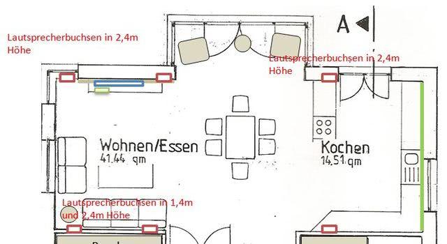Position Lautsprecherbuchsen