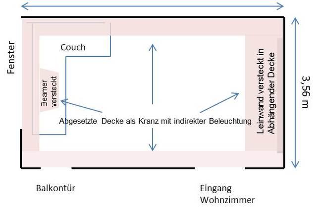 Wie Man Auf Den Bildern Sehen Kann Wird Die Couch Noch Besorgt Direkt Vor Dem Fenster Stehen Dh Ich Hier Keine Rear LS Anbringen