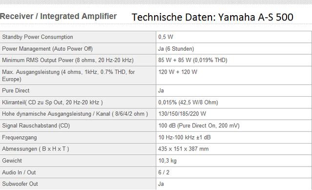 Technische Daten: Yamaha A-S 500