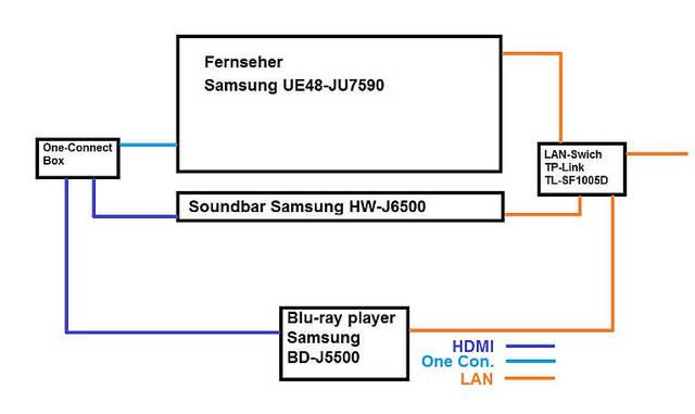 TV_System_vernetzungsplan