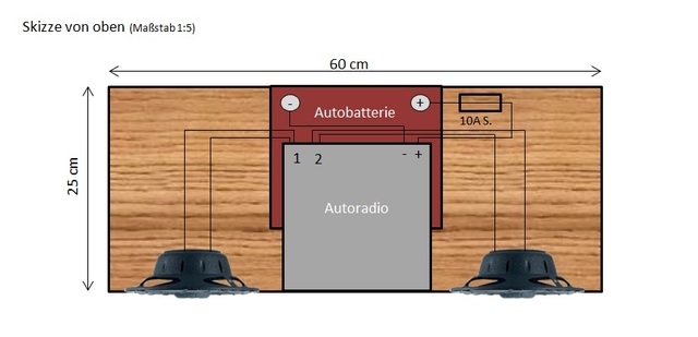 mobile box mit autoradio f r bollerwagen etc mobile lautsprecher boomboxen hifi forum. Black Bedroom Furniture Sets. Home Design Ideas