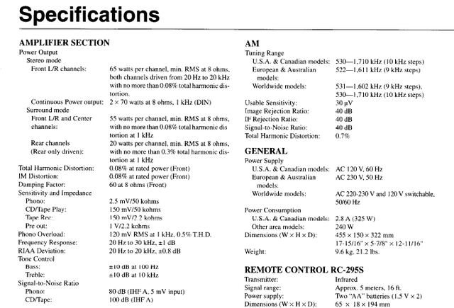 Onkyo TX-SV434 Datenblatt