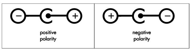 800px-AC_adaptor_polarity
