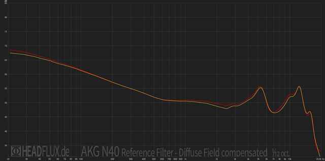 AKG N40 Reference Diffuse 12 web