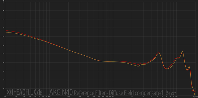 AKG N40 Reference Diffuse 24 web