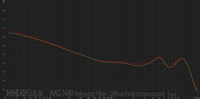 AKG N40 Reference Diffuse 3 web