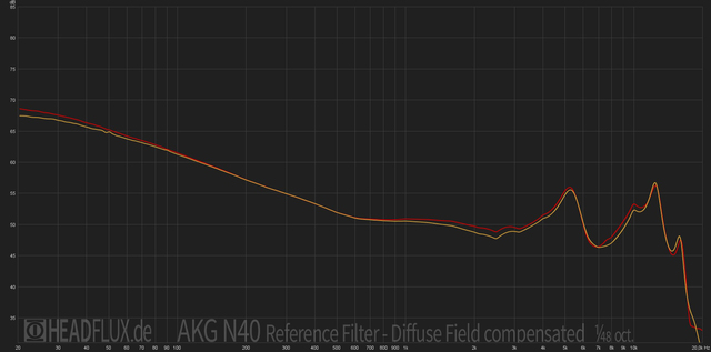 AKG N40 Reference Diffuse 48 web