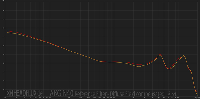 AKG N40 Reference Diffuse 6 web