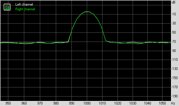 C5D UAPP THD Zoom
