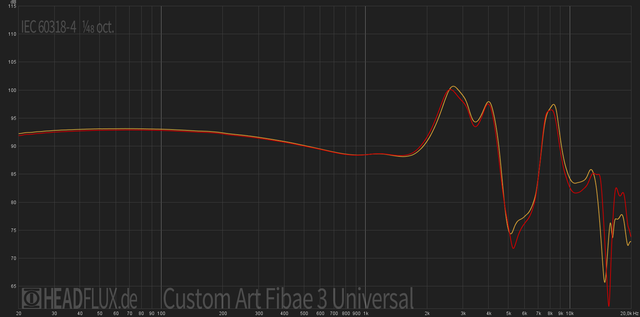Custom Art Fibae 3 Universal Web