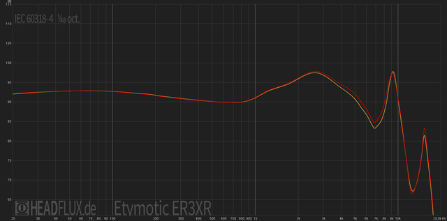 Etymotic-ER3XR-web