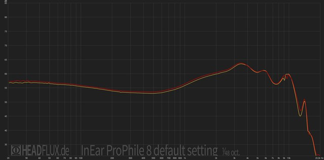 InEar-ProPhile-8-default-web