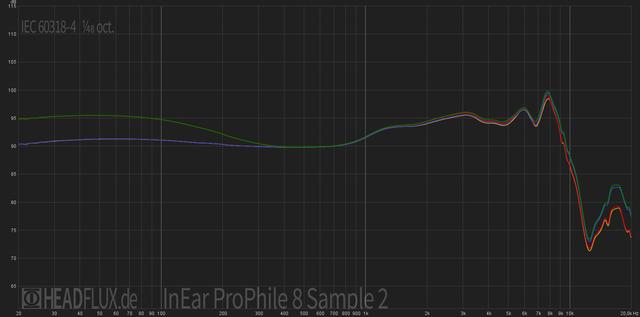 InEar ProPhile 8 Schalter web