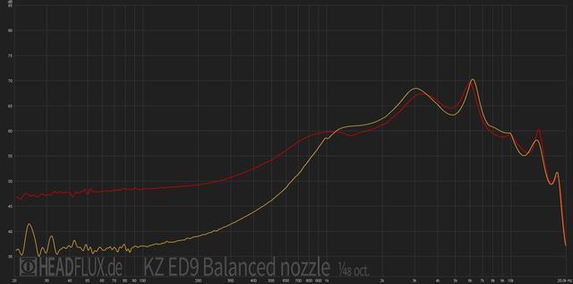 KZ-ED9-balanced-nozzle-web