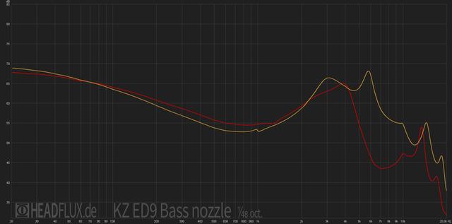 KZ-ED9-bass-nozzle-web