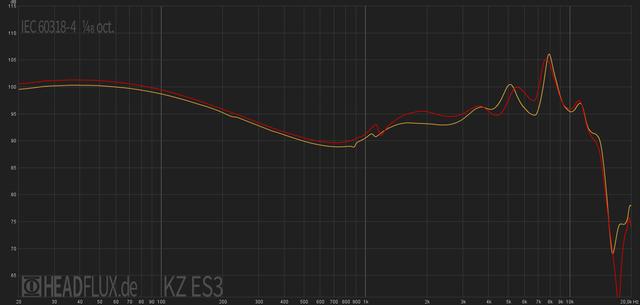 KZ-ES3-web