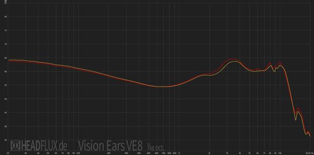 Vision-Ears-VE8-web