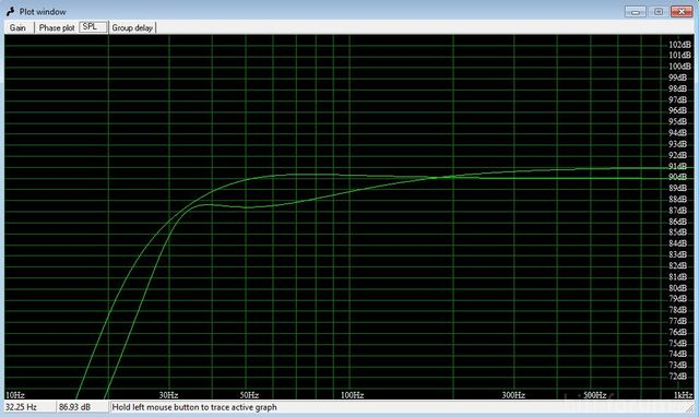 Hx 300 Vs  Awm 124