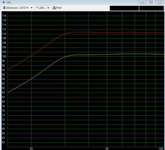 CS1214 in 100l mit 6db boostJPG