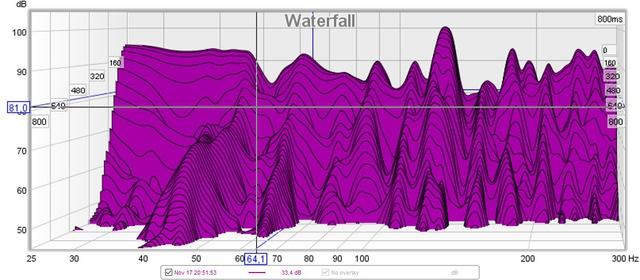 Wasserfall Mit DSP