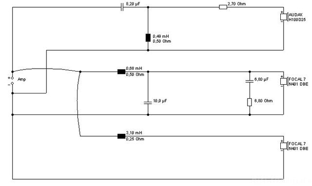 Kit_230 Focal/Audax