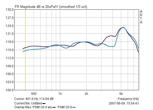 PSM120 8 Vs 4 Alu