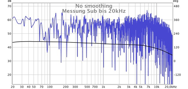 Messung Sub Bis 20KHz