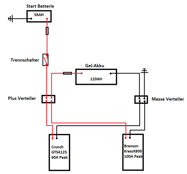 Hilfe bei der Auswahl der passenden Leitung, Car-Hifi: Anschluss ...