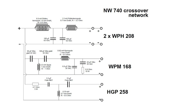 Frequenzweiche System 740