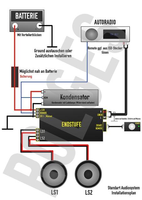 Installationsplan für Standart Audiosysteme (Subwoofer), Car-Hifi ...