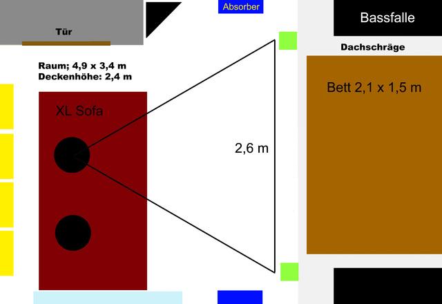 raumakustik mit dachschr ge akustik hifi forum. Black Bedroom Furniture Sets. Home Design Ideas