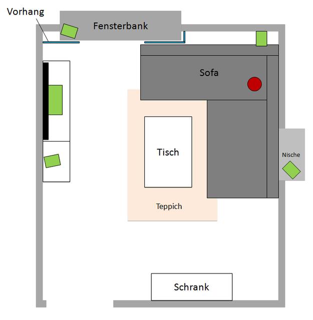 5.0/1 anlage / positionierung für kleines wohnzimmer (dali zensor, Wohnzimmer