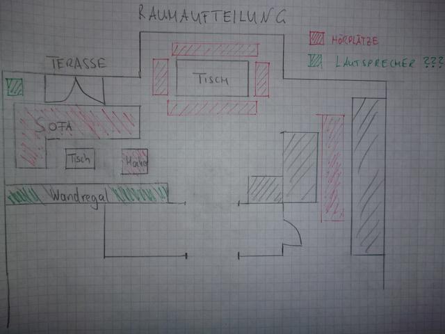 Raumaufteilung