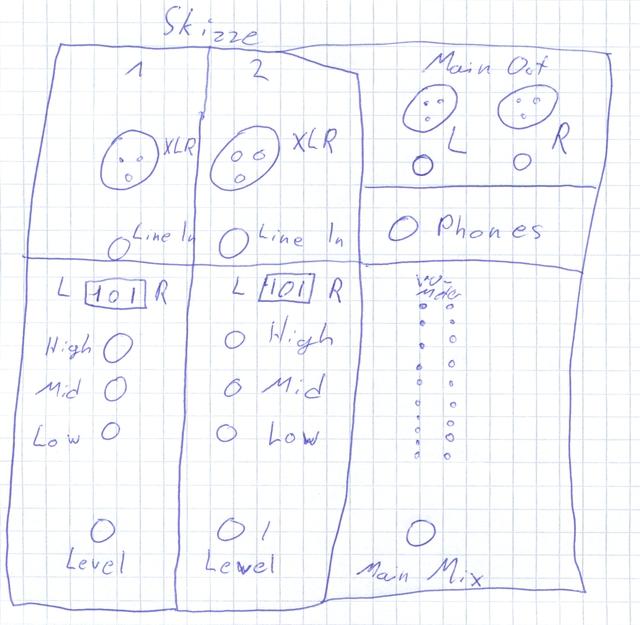 kleines) Mischpult selber bauen, Elektronik - HIFI-FORUM