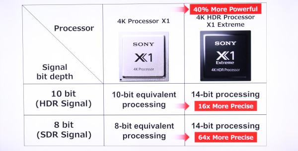 X1_Reality_Extreme_processor_600_0