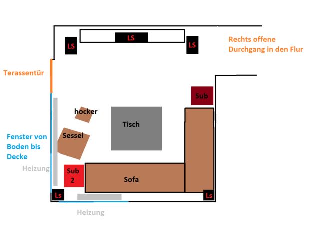 Wohnzimmer SUB2