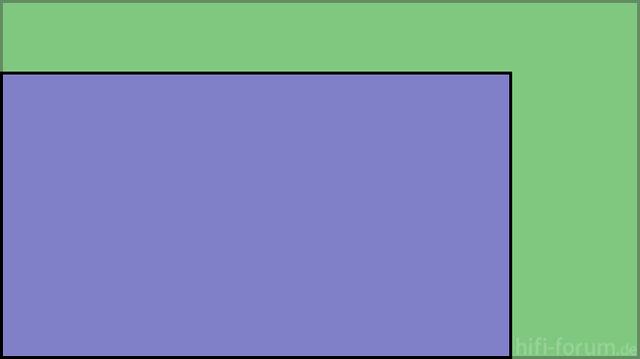 52 Inch 16x9 Vs 65 Inch 16x9