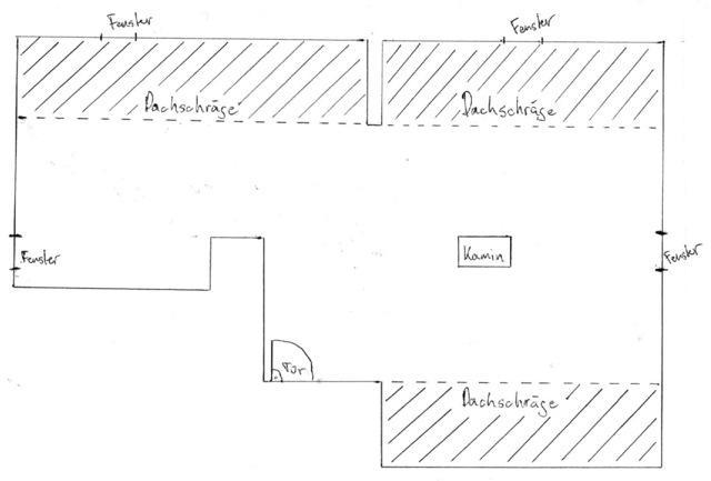 Skizze des Raume