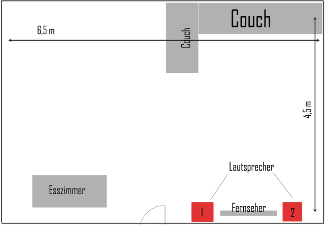 Wohnzimmer Lautsprecher Standorte