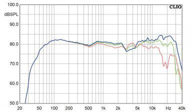 vroemen-ii-bambino-lautsprecher-stereo-29620