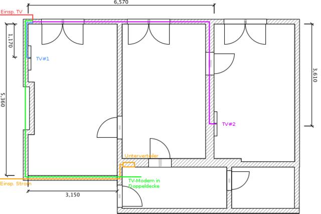 Renovierung / Verkabelung, Kabel (analog, DVB-C) - HIFI-FORUM