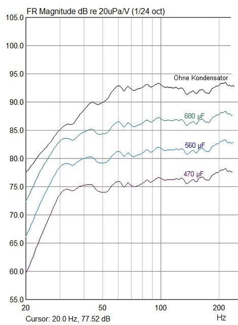 17 Frequenzgang TT 20   200 Hz