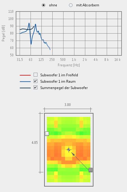 Raummoden in 6m x 4m 4m 6m akustik raummoden hifi for Zimmer einrichten simulation